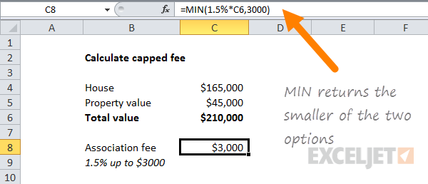 Using the MIN function to calculate a capped fee
