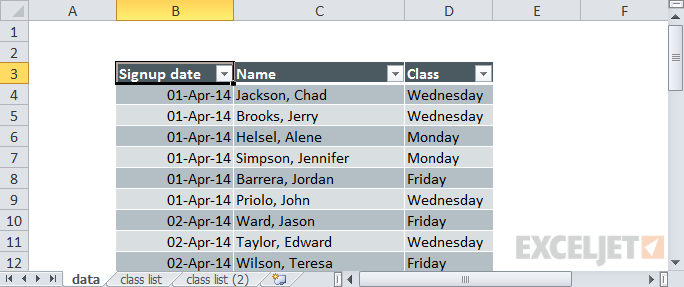 This data shows which students have registered for which class