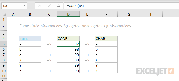 CODE and CHAR function examples