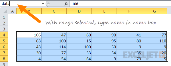 20 Tips For Named Ranges In Excel Exceljet. Create A Named Range Fast With Name Box. Worksheet. Worksheet Range Excel C At Mspartners.co