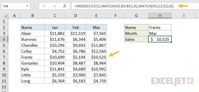 how to use index and match exceljet rh exceljet net index indexmiete berechnen