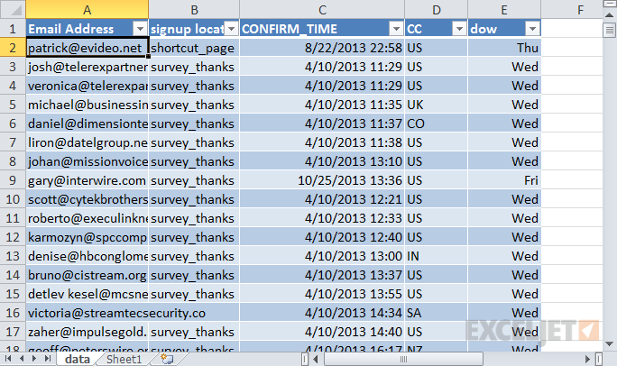 Raw data: email signups with day of week added with a formula