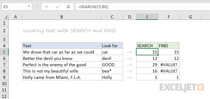 FIND and SEARCH function examples