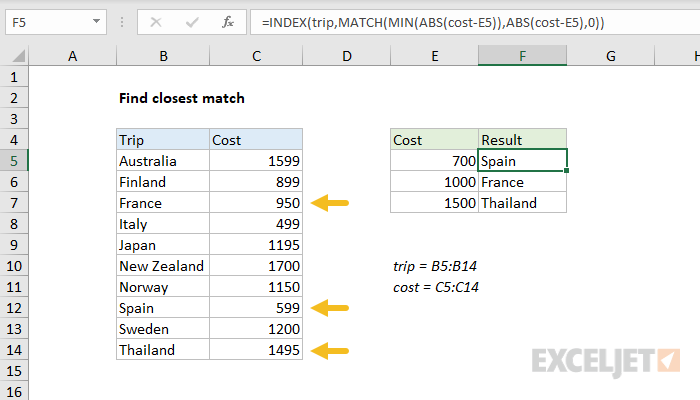 Find closest match with INDEX and MATCH