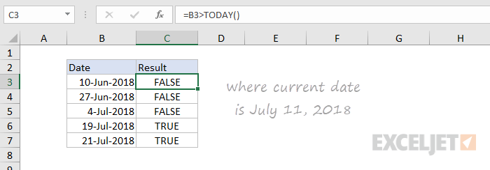 Formula criteria date example - greater than today