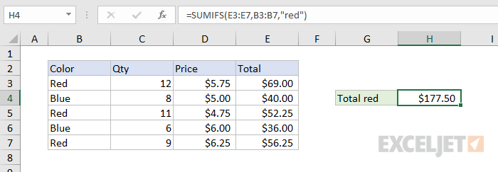 "Formula criteria example #2 - SUMIF when color is ""red"""