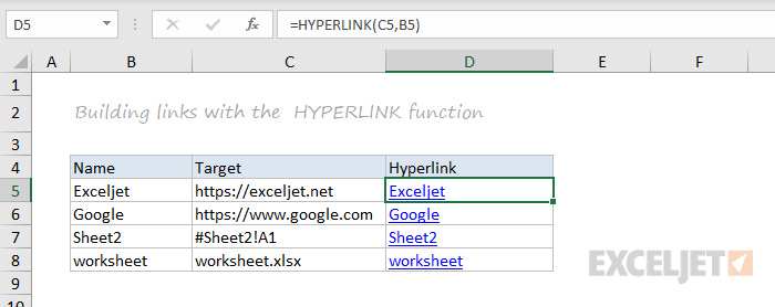 HYPERLINK function example