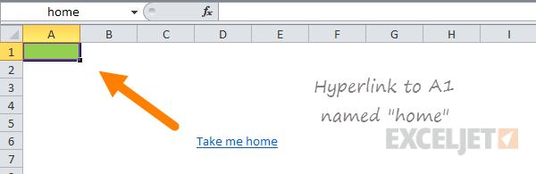 Example of named range hyperlink on the worksheet