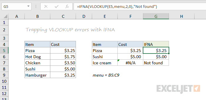 IFNA function with VLOOKUP example