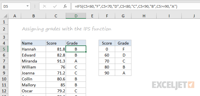 IFS function example