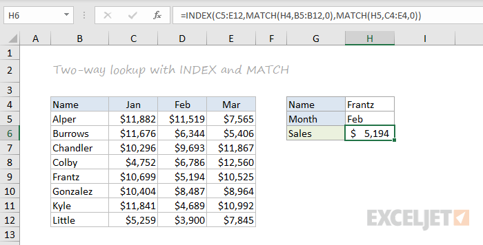 INDEX and MATCH function example