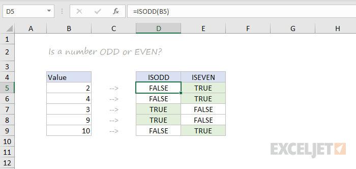 ISODD and ISEVEN function examples