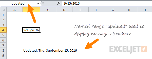 Using a named range inside a text formula