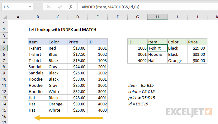 Left lookup with INDEX and MATCH