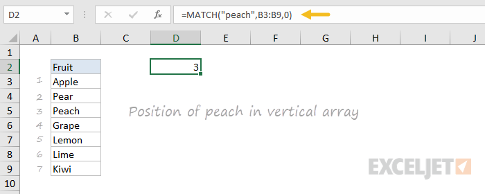Using MATCH to find position in a vertical range