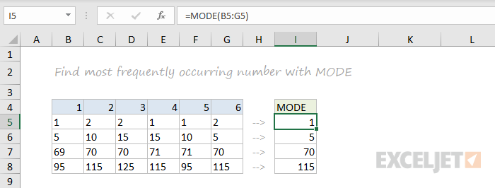 MODE function example