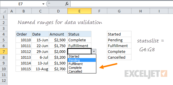 Data validation with named range example