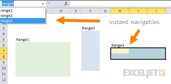 Named ranges allow for simple navigation
