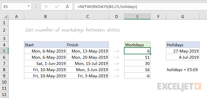 NETWORKDAYS function example