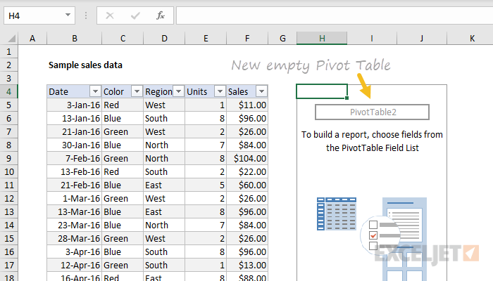 New empty pivot table staring at cell H4