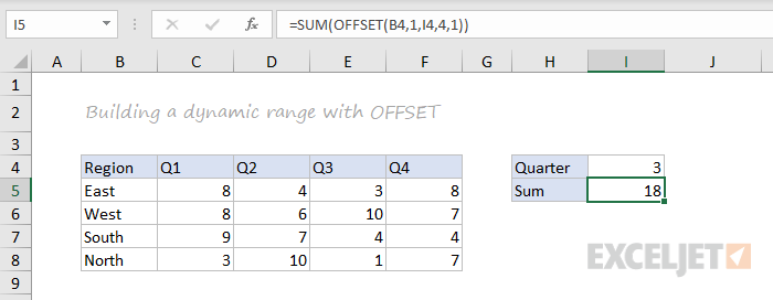 OFFSET function example