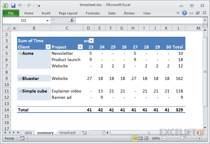 Pivot table show empty cells as 0 (zero) with accounting format