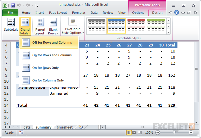 23 Things You Should Know About Excel Pivot Tables Exceljet. Enable And Disable Grand Totals. Worksheet. 10 Column Worksheet In Accounting Exle At Clickcart.co