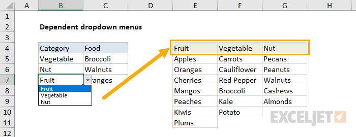 regular dropdown list with horizontal range