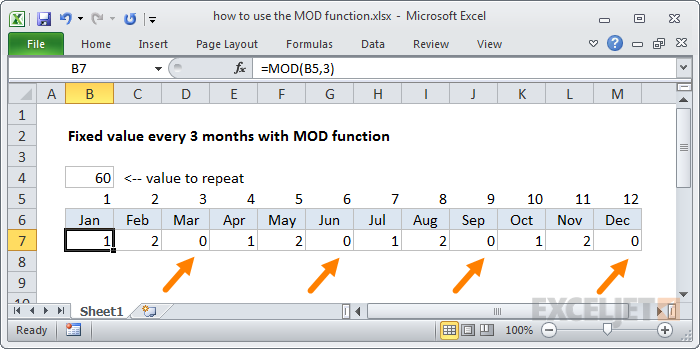 The MOD function gives us zero every 3 months
