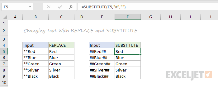REPLACE and SUBSTITUTE function examples