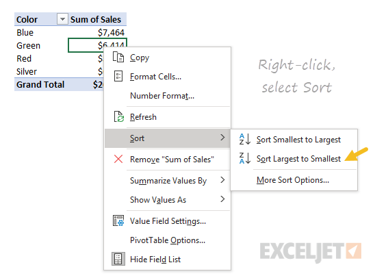 Right-click and select Sort > Largest to smallest