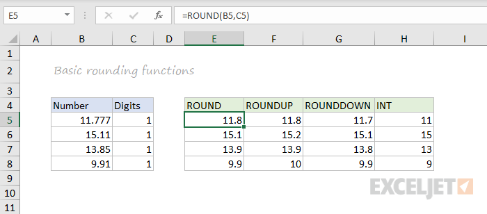 ROUND, ROUNDUP, ROUNDOWN, INT function examples