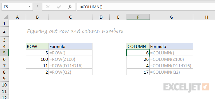 ROW and COLUMN function example