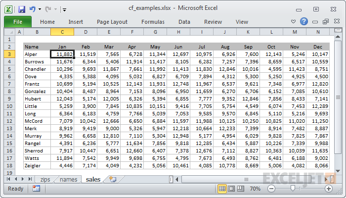 Cool things you can do with conditional formatting | Exceljet