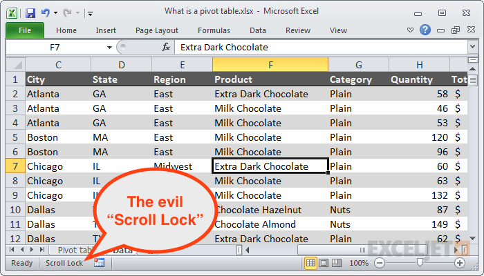 How To Disable Scroll Lock In Excel Exceljet. The Evil Scroll Lock Here To Ruin Your Day. Worksheet. Excel Worksheet In Spanish At Mspartners.co