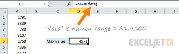 Range Of Data ~ Tips for named ranges in excel exceljet