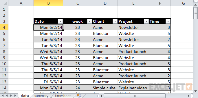 Simple time tracking data by client and project