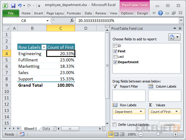 Sum of employees displayed as % of total