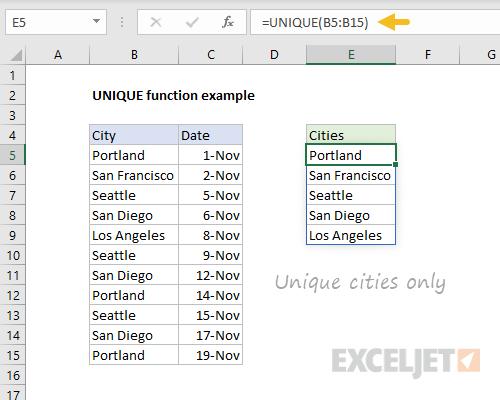 UNIQUE function example