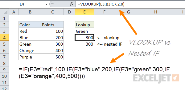 19 tips for nested if formulas exceljet