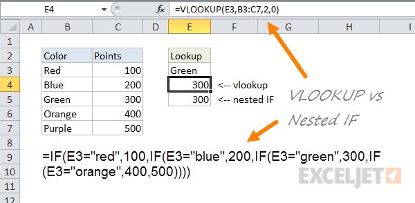 19 tips for nested if formulas exceljet