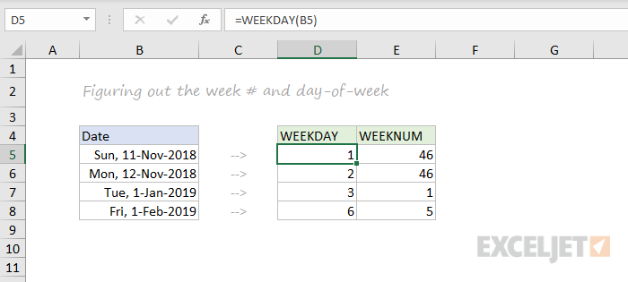 WEEKDAY and WEEKNUM function examples