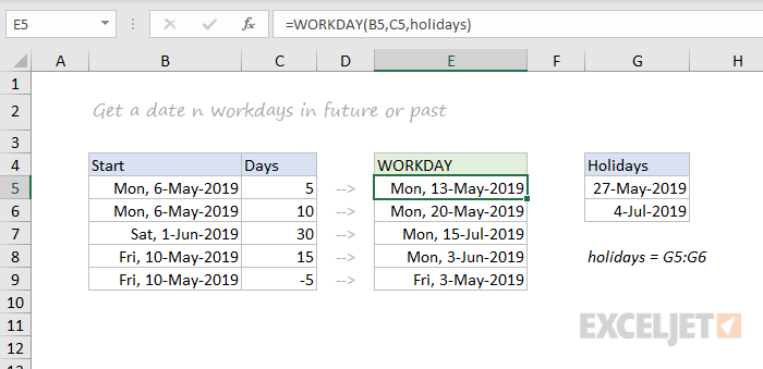 WORKDAY function example