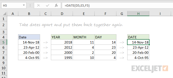 Functions to disassemble and reassemble dates