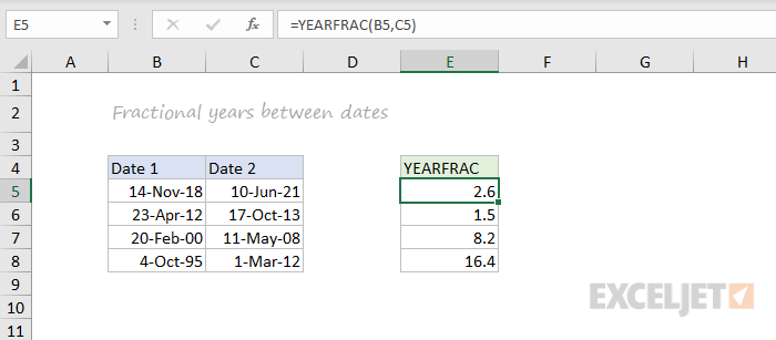 YEARFRAC function example
