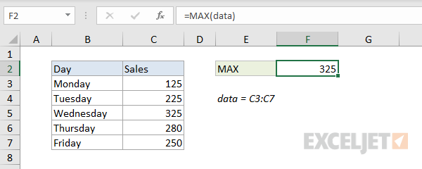 Excel Formula How To Fix The Name Error Exceljet