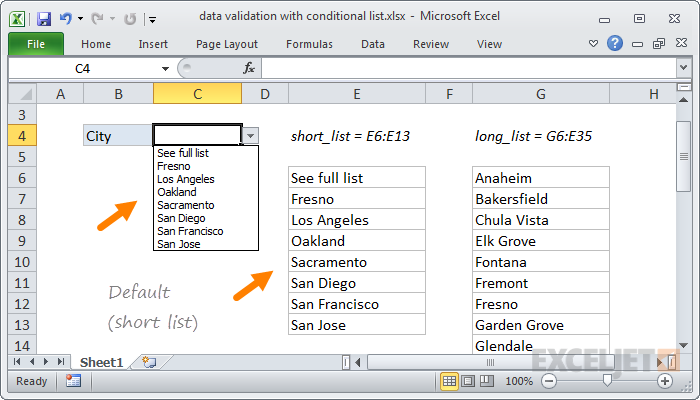 data validation with conditional lis default short list