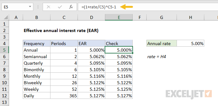 Effective annual interest rate - manual check