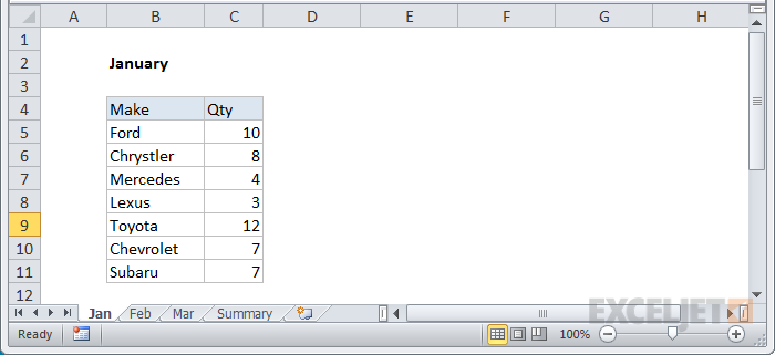 Excel formula: Lookup with variable sheet name | Exceljet