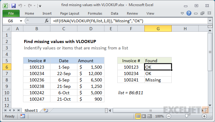 Using the VLOOKUP function to find missing values in a column